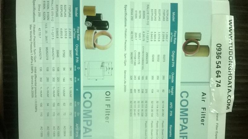 lọc khí (air filter), lọc dầu máy nén khí trục vít Compair