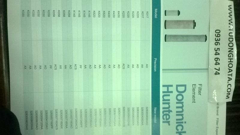 filter Element DOMNICK HUNTER